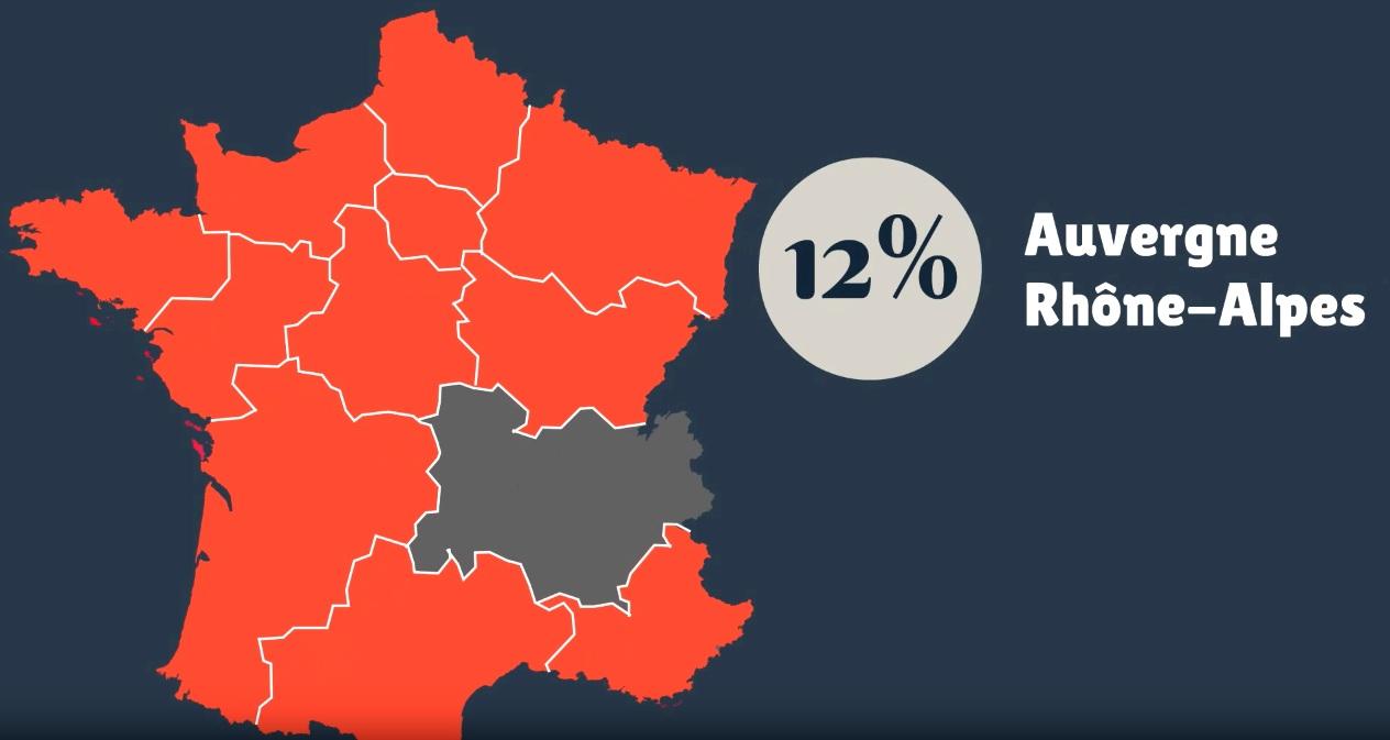 Activité 2015 des business angels français